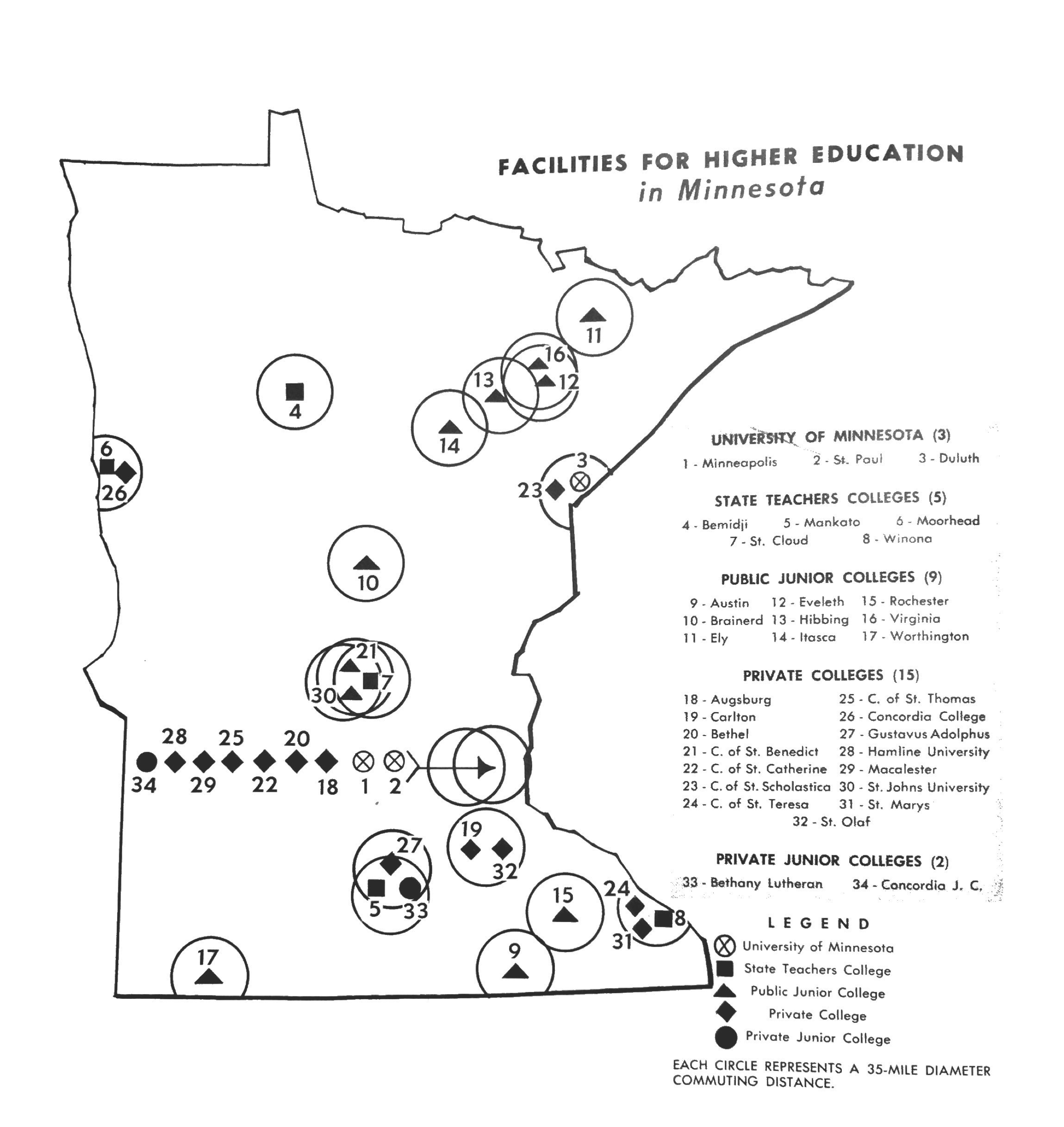 Minnesota Colleges and Universities in 1960